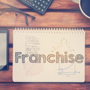 umowa franczyzowa
